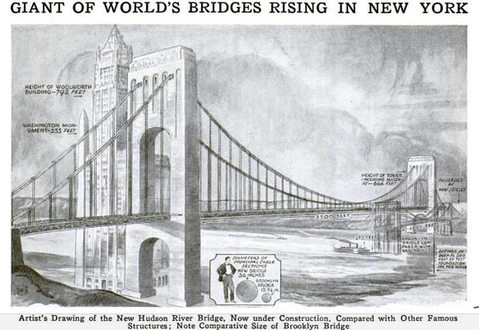 Things You Didn\'t Know About The George Washington Bridge