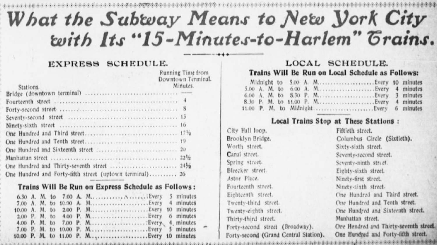 When The New York City Subway Opened On October 27, 1904
