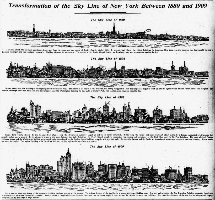 Transforming New York City skyline 1880-1909 The Sun March 21 1909