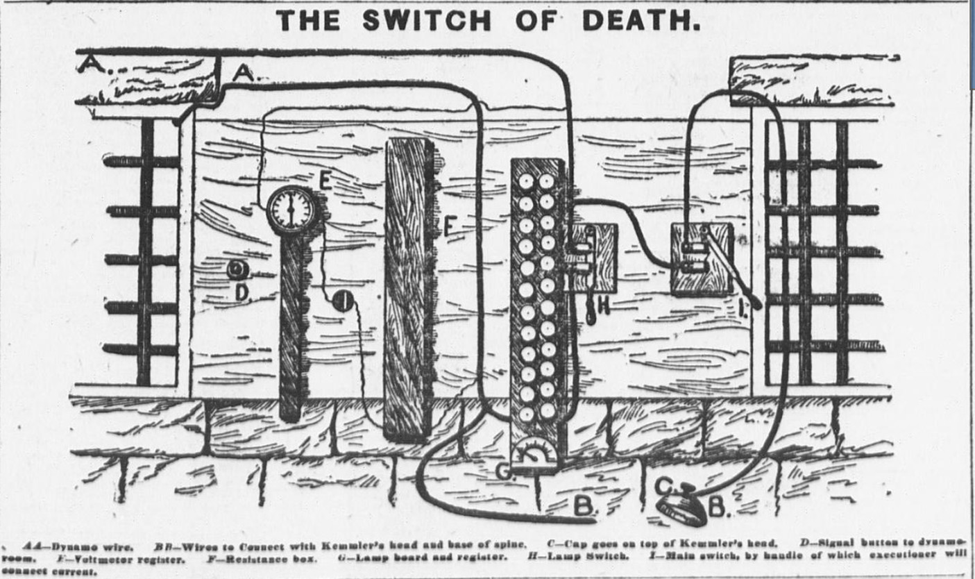 First electric chair victim - The Electric Chair S Switch Of Death