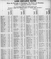 1910 – Long Distance Telephone Rates From New York