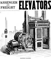 Losing Your Head, 19th Century Elevators That Decapitated People – 16 True Stories