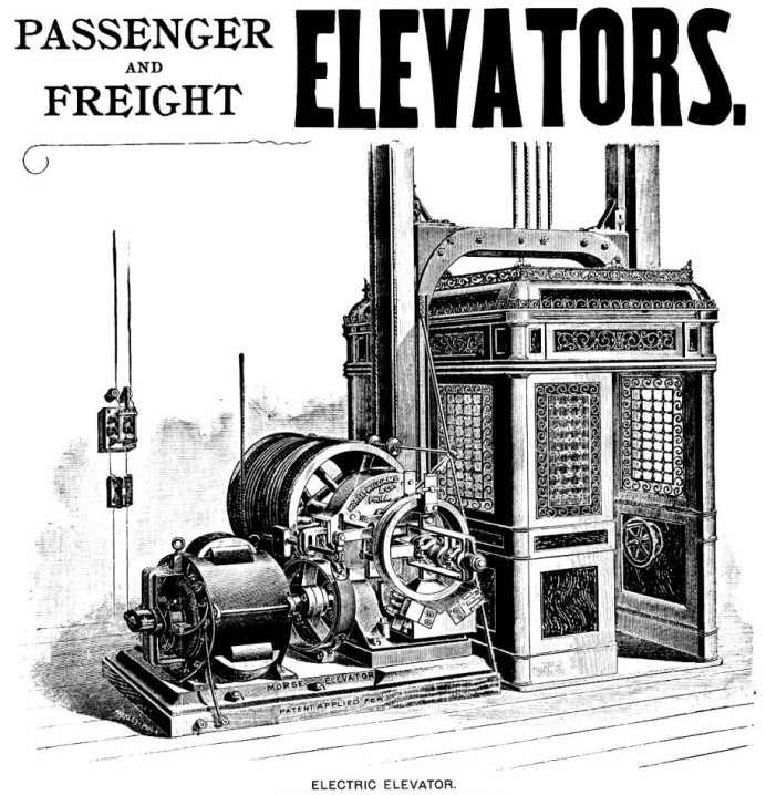 Losing Your Head, 19th Century Elevators That Decapitated People - 16 True Stories