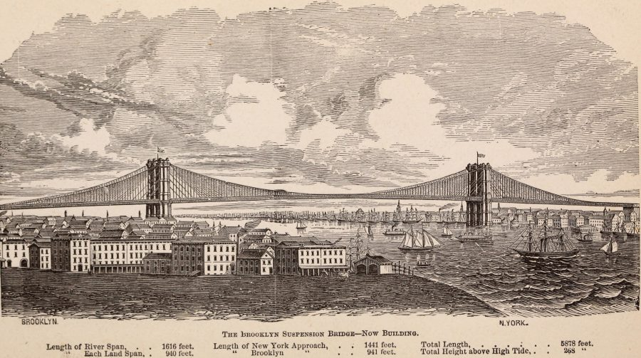 New York Illustrated – As It Was 150 Years Ago – Part III